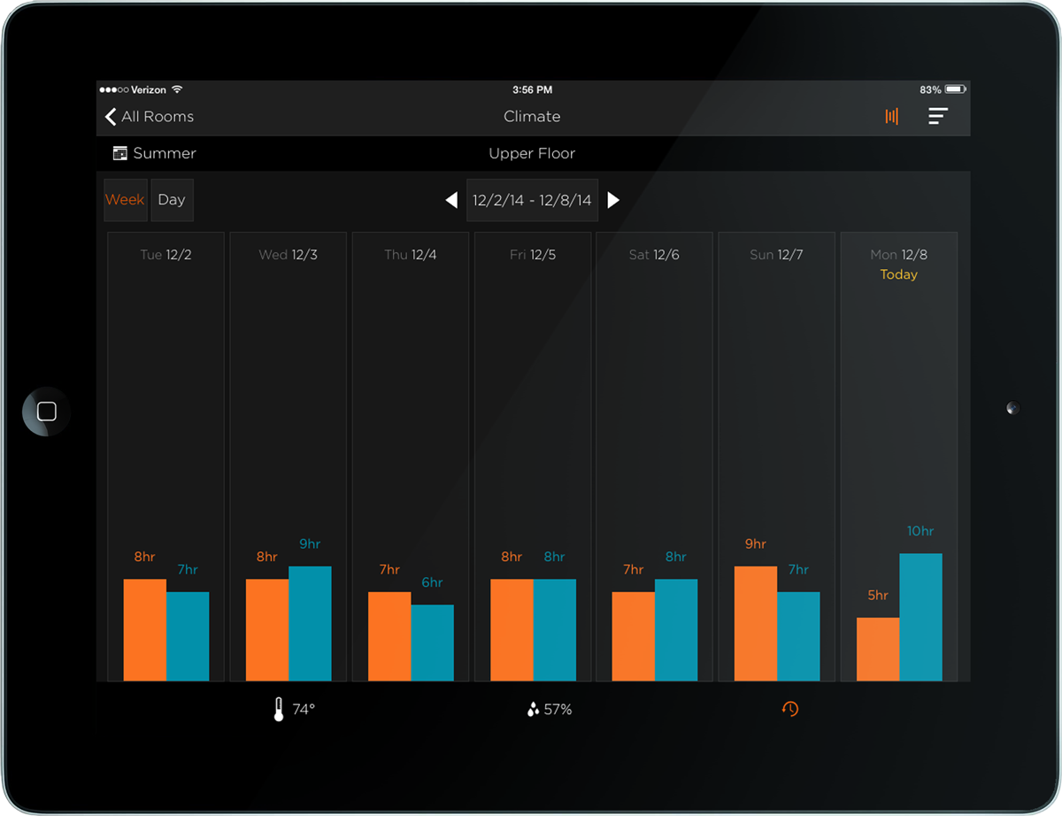 control lighting with ipad. black ipad with energy management software control lighting d